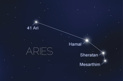 aries-constellation