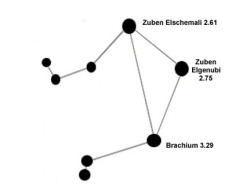 libra-constellation-2