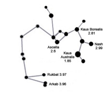 sagittarius-constellation-3